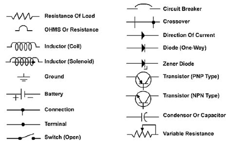 reading wiring diagram symbols wiring diagram