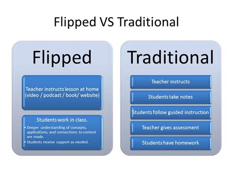 blended learning flipped classrooms a comprehensive guide teaching learning in the digital age books the flipped classroom in elementary school