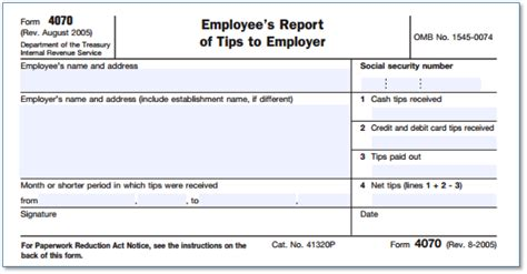 Credit Card Track 2 Format Accounting Payroll Issues For Restaurant Tips And Service Charges Accountex Report
