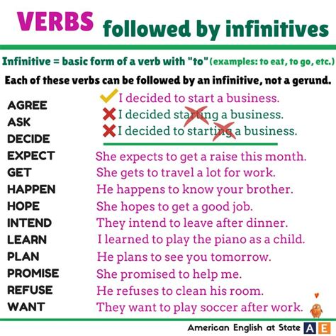 complementation patterns english verbs 39 best english grammar ae images on pinterest