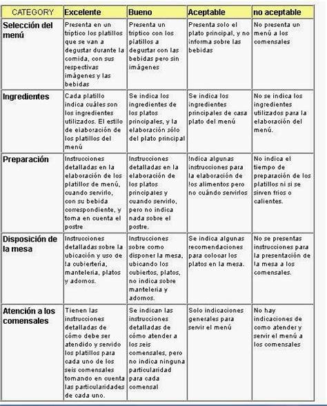 preguntas abiertas de ingles para secundaria tic y evaluaci 243 n noviembre 2013