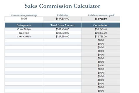Sales Commission Calculator Sales Commission Tracker Template For Excel 2013
