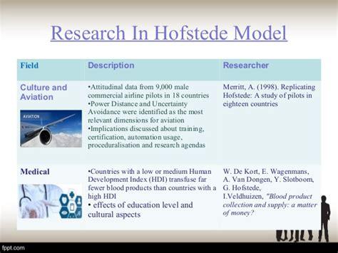 Hofstede Model