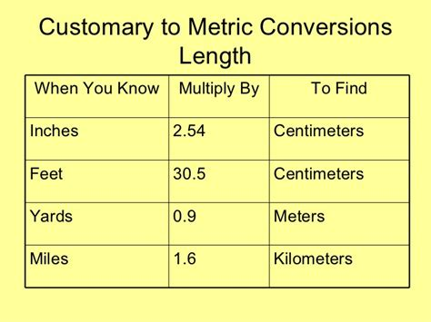 5 meters to conversions