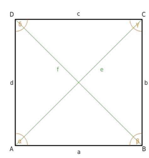 Beschriftung Quadrat by Eigenschaften Von Figuren Bettermarks