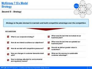 Strategy Document Template Mckinsey by Mckinsey 7 S Strategy Model