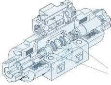 are inductors polarity sensitive mr aerofluid