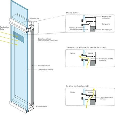 glass curtain wall details santiago 3d and curtains on pinterest