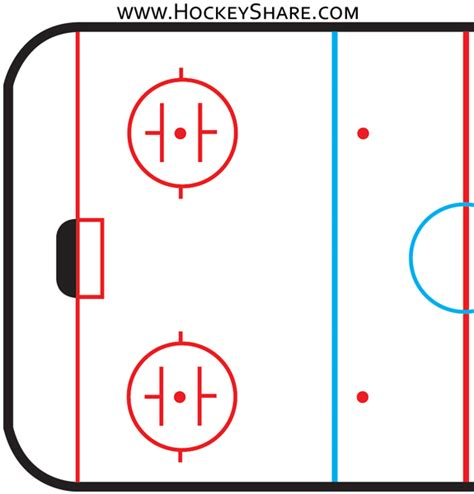 hockey rink diagrams hockey rink diagram hockey rink diagram apply plan