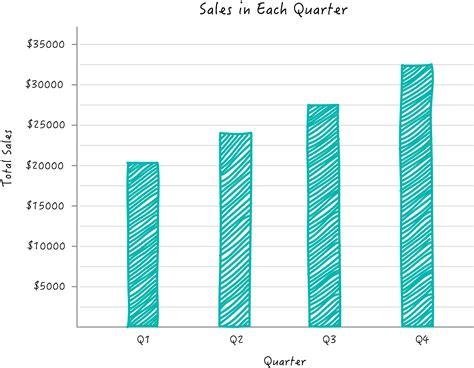 the chart zoho reports zoho blogs