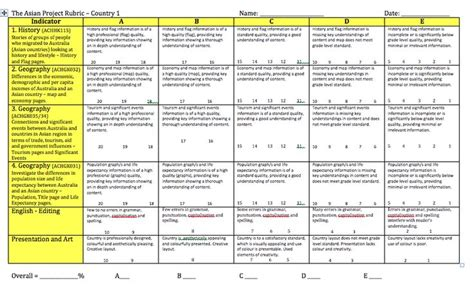 Rubric Template For Geography Reports 7 Best Images About Year 6 Assessment And Rubrics On