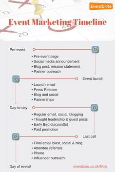 30 60 90 Days Plan Powerpoint Template Popular 90 Day Plan And Templates Social Media Event Marketing Plan Template