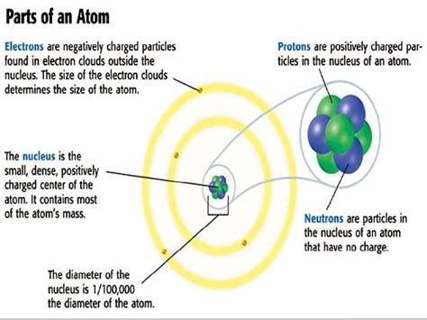 diameter proton diameter proton accuracy of pi fascinating things