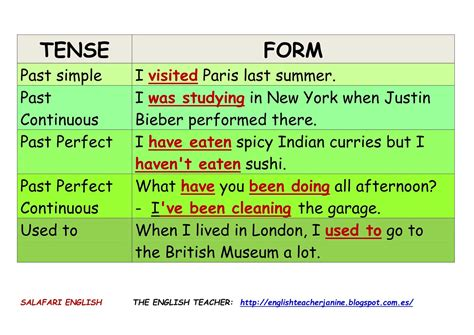 past tende the past tenses