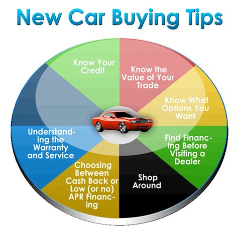 cars bikes in the world money wise tips cars bikes in the world money wise tips for