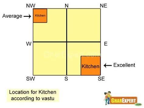 vastu colors for bathroom best kitchen layouts vastu shastra for home vastu shastra