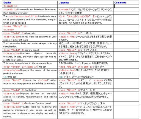 Table Format by Solutions Translation