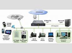 UCx and Skype | E-MetroTel Nortel Cs1000 Pbx