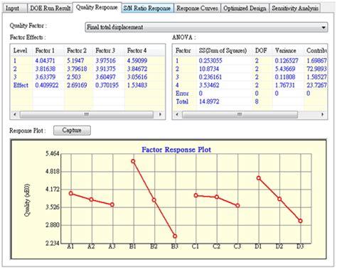 design lab experiment webinar utilizing doe for injection molding moldex3d