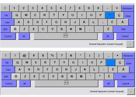 keyboard layout us or canadian multilingual standard die internationalen tastaturbelegungen