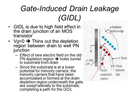 transistor gate leakage leakage in mos devices mohammad sharifkhani ppt