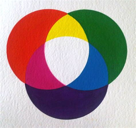 what are the subtractive primary colors 46 best color mixing subtractive images on