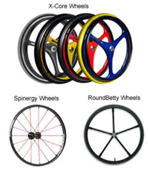manual wheelchair wheels