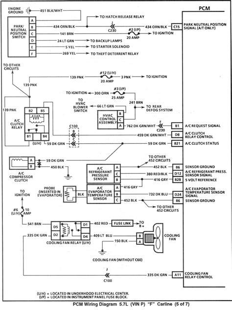Neutral Safety Wiring Harness Diagram Online Wiring Diagram