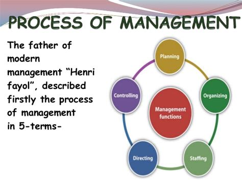 process management meaning nature scope process of management approaches of