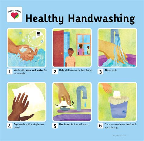 printable hand washing poster posters global healthy child care