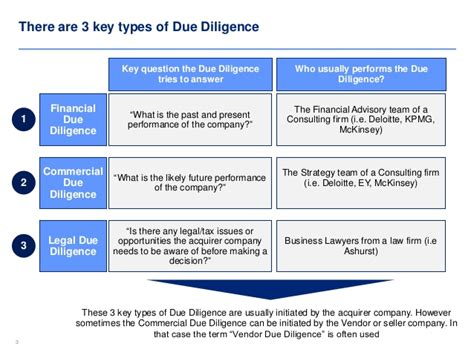 vendor due diligence report template 28 images sle due
