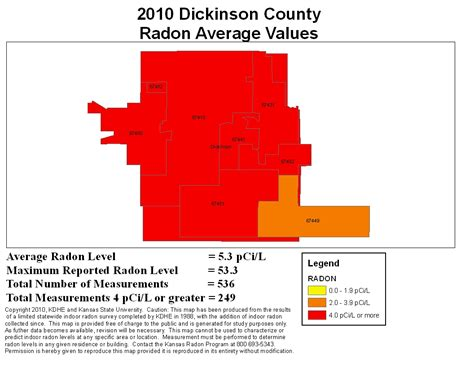 Dickinson County Court Records Dickinson County Ks Official Website Learn More About Radon Gas