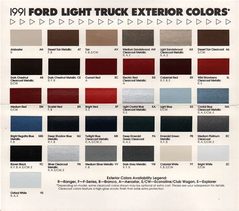 paint chips 1991 ford truck