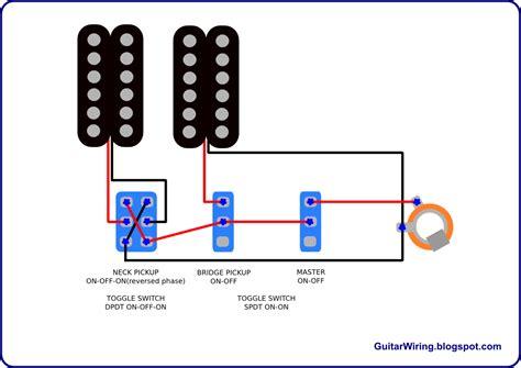 guitar wiring blog diagrams  tips january
