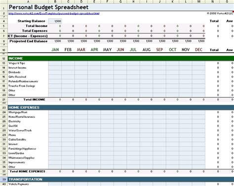 Easy Budget Spreadsheet by Easy Budget Spreadsheet Template Invitation Template