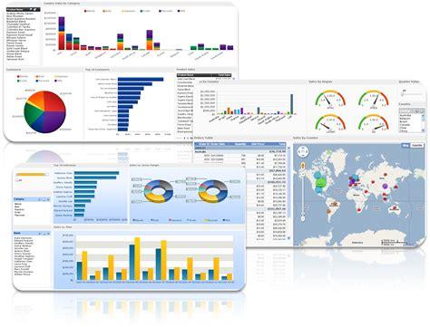 tableau tutorial wiki dashboard visualization with jreport jreport blog