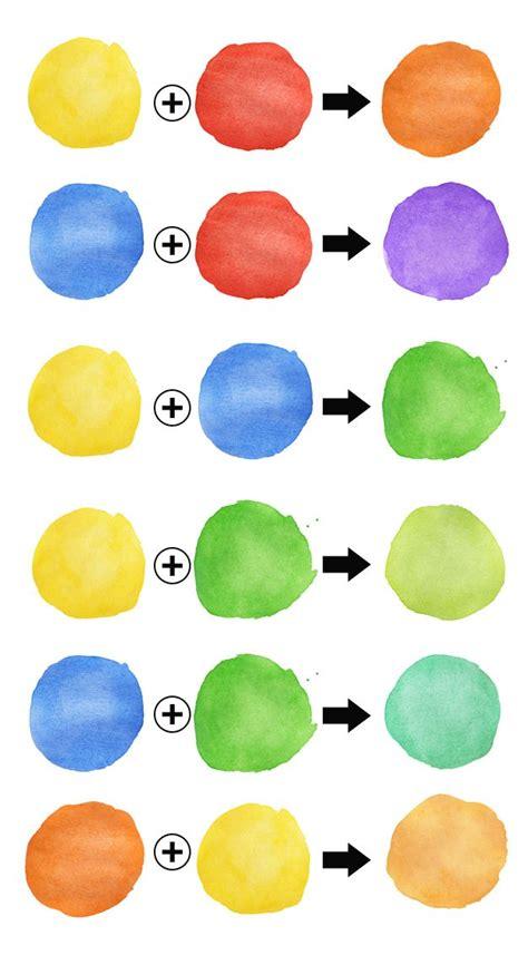 como mezclar los tintes para el cabello colores rubio c 243 mo utilizar tintes para pintura hogarmania