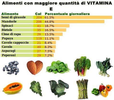alimenti ricchi di vit e la vitamina e dove si trova e i benefici per la nostra