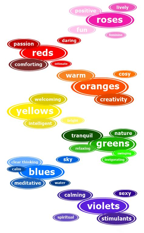color and emotion colors and moods emotions color groups associated with