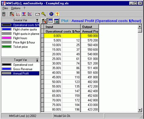 Sensitivity Table In Excel by Mmsensitivity Sensitivity Analysis Software