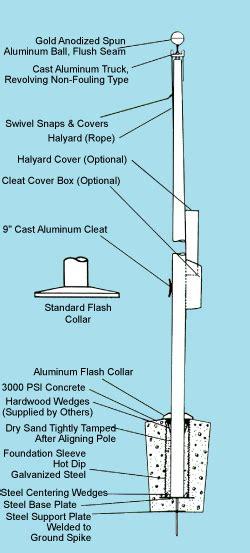 flag pole light kits telescoping flag pole indoor flagpoles flagpole lighting