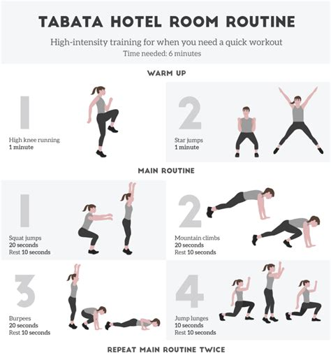 routine exercise images on pinterest image gallery tabata burpee