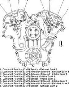 I Got A Cadillac I Got A Code P0023 B Camshaft Position