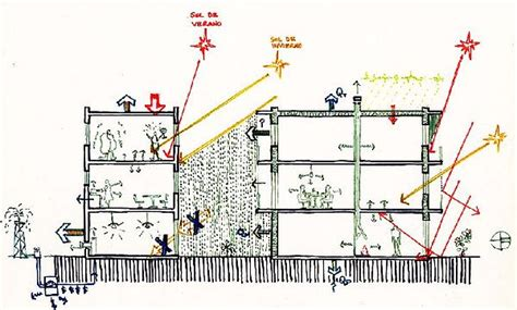 casa eficiente energeticamente edificio energ 233 ticamente eficiente wikipedia la