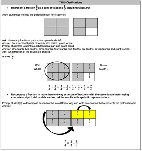 Decomposing Fractions Worksheet 4th Grade by Decomposing Composing Fractions Mrs Guerra S 4th Grade