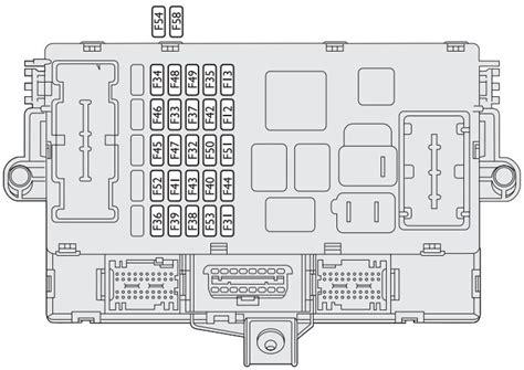 fiat ducato fuse box location wiring diagrams image free gmaili net fiat idea 2003 2012 bezpieczniki schemat auto genius
