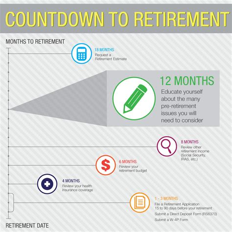 search results for printable retirement countdown