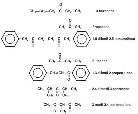 quimica organica nombre de las cadenas qu 237 mica 2013 aldeh 237 dos y cetonas en la industria