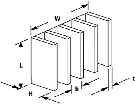 heat sink heat transfer coefficient estimating convection heat transfer for arrays of