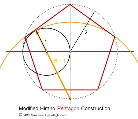 how to construct a pentagon draw five point star pentagram pentacle pentagon other